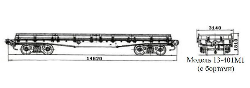 Фитинговая платформа. Модель 13-401М1 (с бортами)