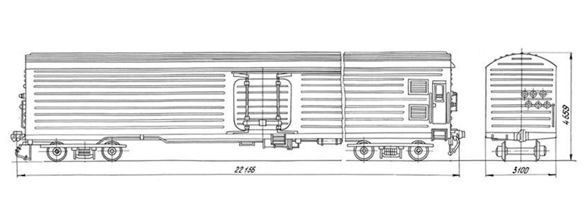 Рефрижераторный вагон. Габариты