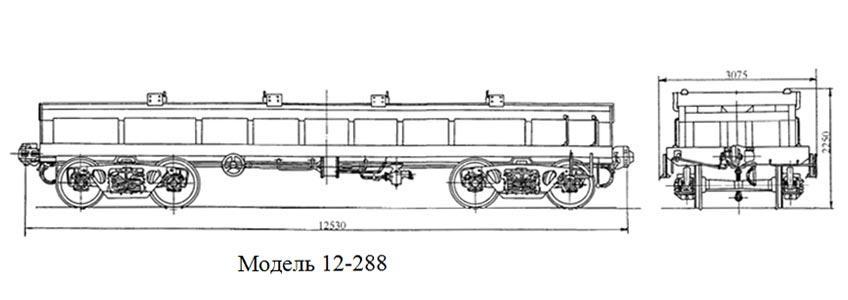 Сталевоз. Модель 12-288